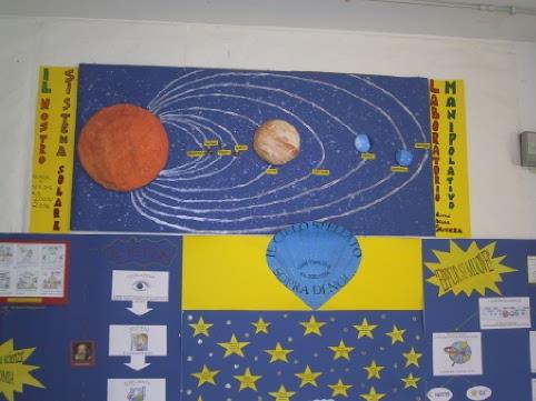 plastico sistema solare