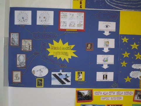 nascita astronomia