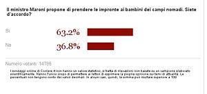 sondaggio Corriere