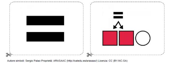pittogrammi con il simbolo di uguale